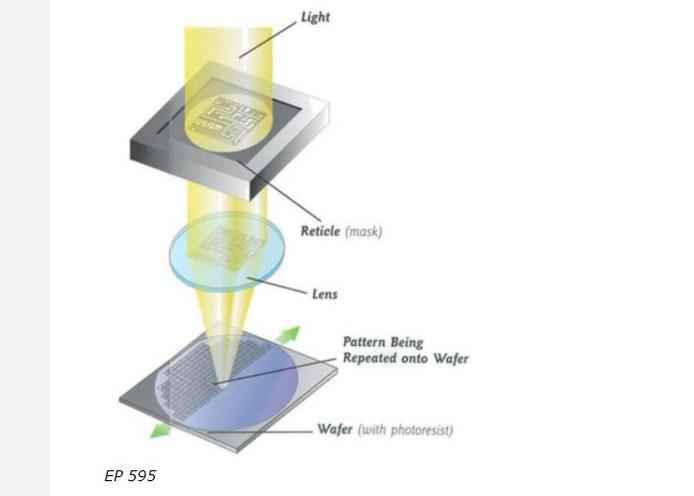 Een afbeelding uit het patent waar Nikon zich op beroept.