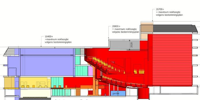 De basis van een nieuw Theater aan de Parade. Rechts de grote zaal (rood), links de tweede zaal (blauw-paars) op de eerste verdieping en de horeca (geel).