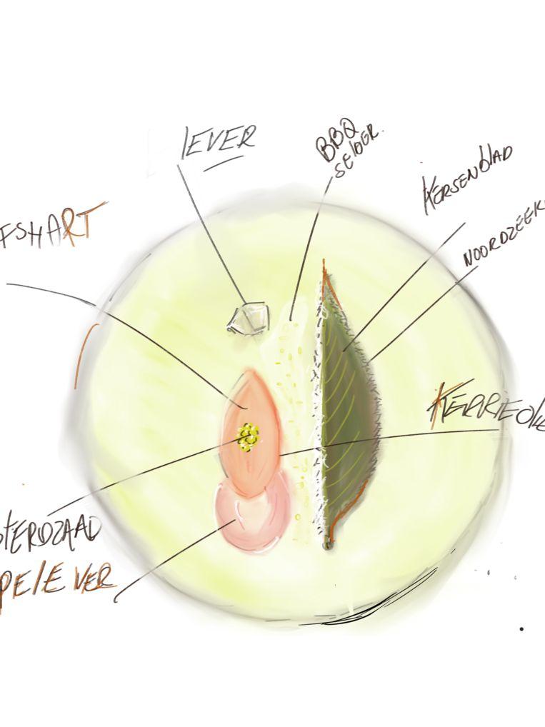 Tekening van het gerecht Kalfshart met Noordzee krab en kippenlever. Beeld Jonnie Boer / De Librije