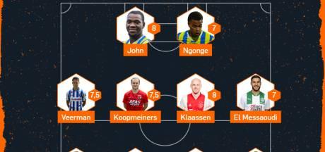 Elftal van de week: RKC-aanval en basisdebutant van Vitesse