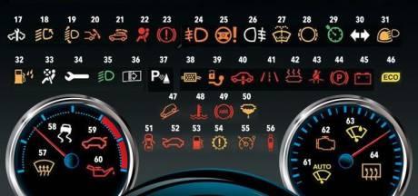 Weet jij de betekenis van alle 64 waarschuwingssymbolen in je auto?
