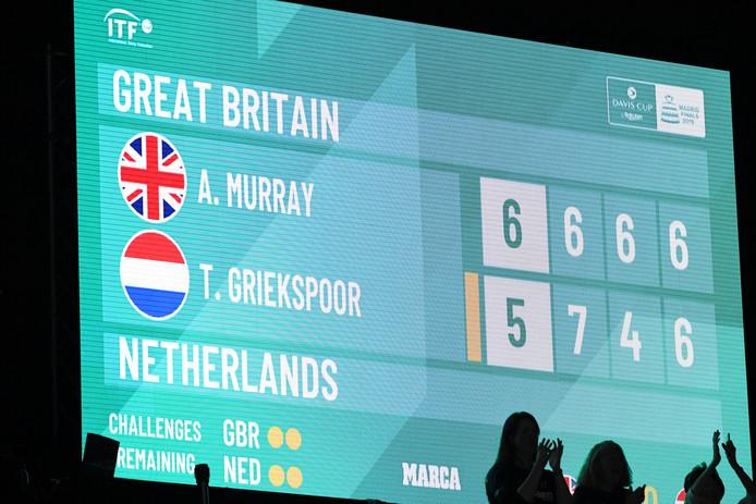 De uitslag van Andy Murray - Tallon Griekspoor op het bord in Madrid.