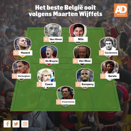 Het beste België volgens Maarten Wijffels