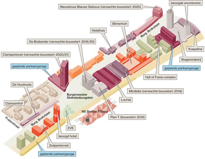 De ontwikkeling van de Spoorzone in de komende tien jaar volgens het nieuwe koersdocument.