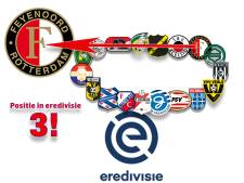 Alleen het bekertoernooi loopt naar wens voor Feyenoord