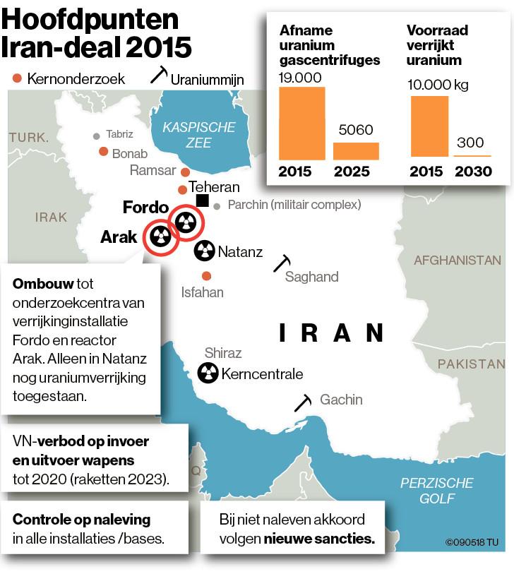 Hoofdpunten Iran-deal