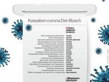 De coronarekening loopt op en op voor Den Bosch