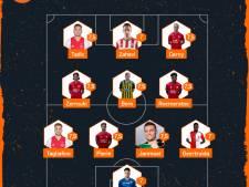 FC Twente hofleverancier in elftal van de week, ook plek voor Janmaat en Zahavi