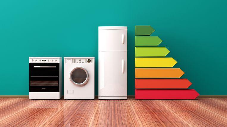 Een toestel met A+++-standaard is wat duurder, maar die meerprijs recupereer je vaak via je energiefactuur.