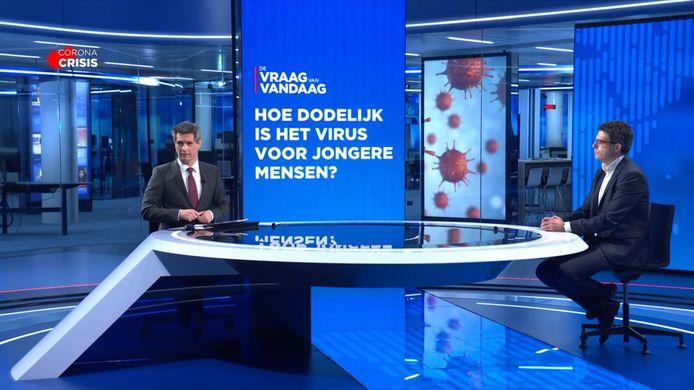 Vraag van vandaag, viroloog Steven Van Gucht.