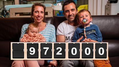 Ruim 970.000 sms'jes en meer dan 1,9 miljoen euro: geld om baby Pia te redden is binnen!