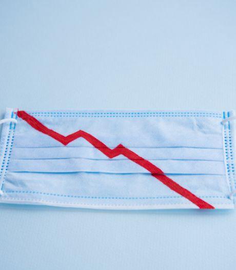 Les entreprises ont besoin de 76 milliards pour passer la crise