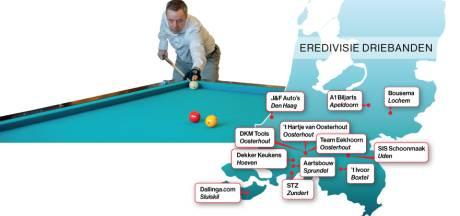 Brabant deelt de lakens uit aan de biljarttafel