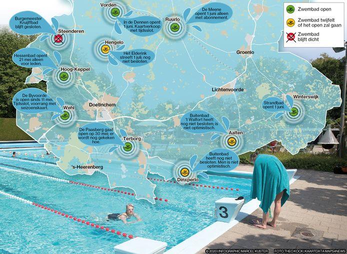 De Achterhoekse zwembaden op een rij: wat gaan ze doen in coronatijd?