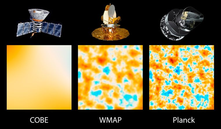 De satellieten die het heelal in beeld brachten. V.l.n.r.: De Amerikaanse satelliet COBE, twintig jaar geleden, De Amerikaanse satelliet WMAP, tien jaar geleden, en de Europese satelliet Planck. Beeld ap