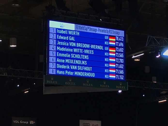 Indoor Brabant - eindstand dressuur