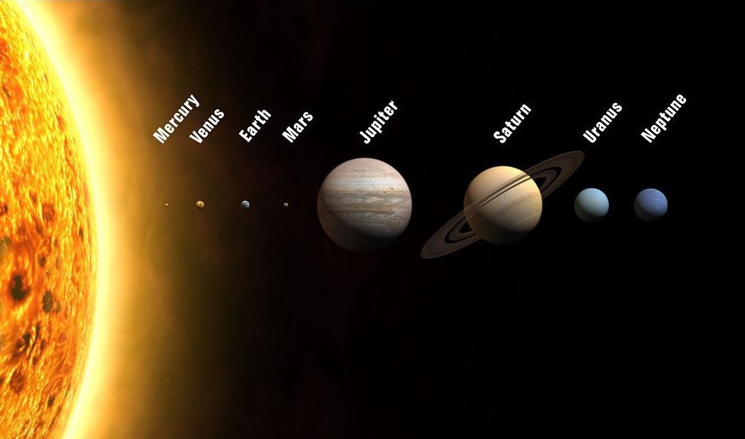 Saturnus is de zesde planeet vanaf de zon.
