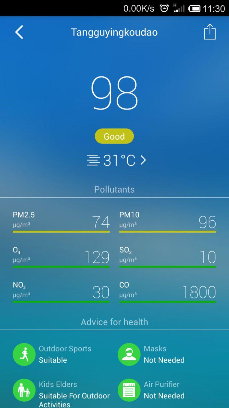 Met behulp van de populaire smogmeter-app kunnen Chinezen de vervuiling van de lucht checken. De app geeft aan dat mondkapjes rond Tianjin niet nodig zijn en sporten buiten de deur is ook geen probleem. Beeld