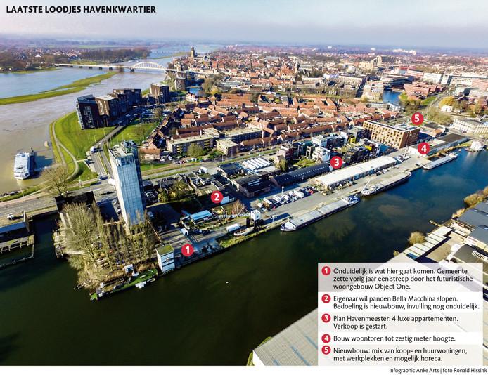 Laatste loodjes Havenkwartier Deventer