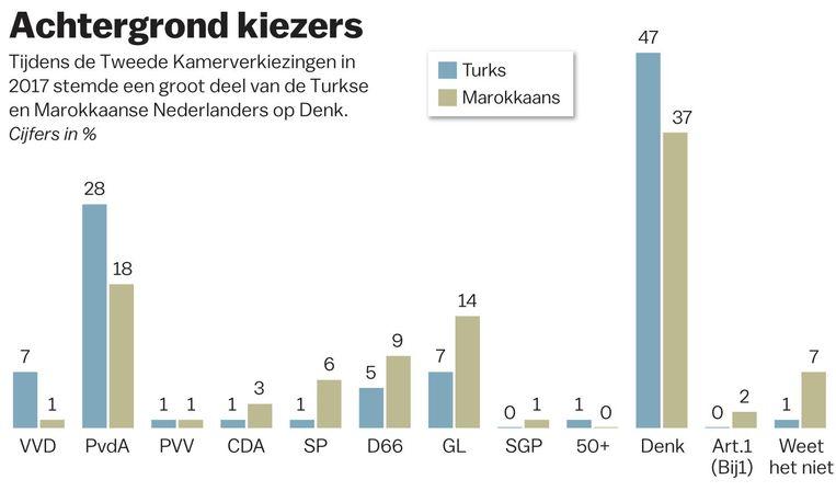 Bron: Stukroodvlees.nl Beeld Jet de Nies