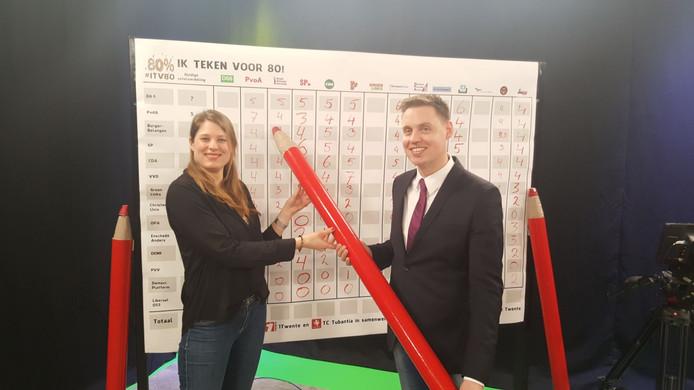 Raadslid Yara Hümmels en lijsttrekker Laurens van der Velde denken dat de PvdA op 7 zetels komt