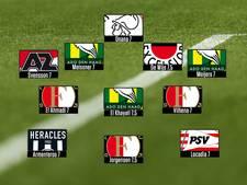 Feyenoord en ADO bepalende factor in Elftal van de Week