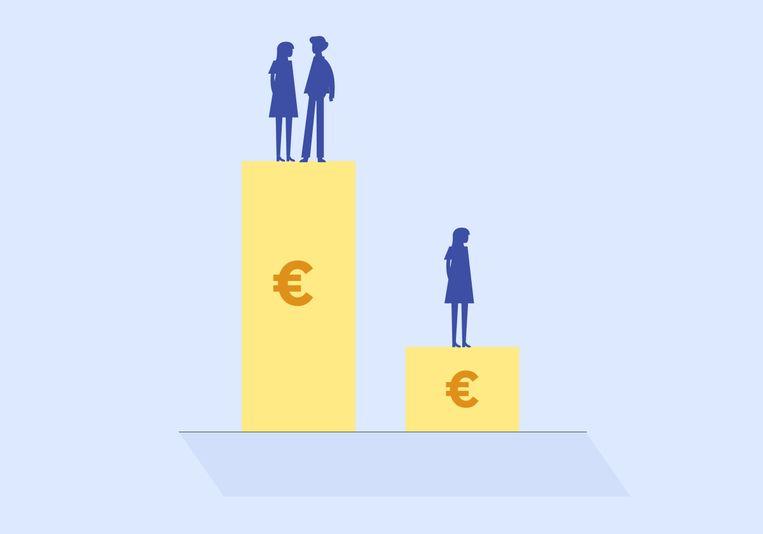 Op dit moment is de pensioenoverdracht aan partners meestal alleen goed geregeld als de overledene zelf al met pensioen was. Beeld null