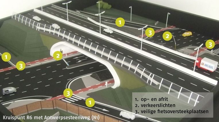 De toekomstige situatie op het kruispunt van Antwerpsesteenweg en R6 in Mechelen.