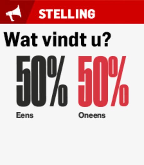 Welke naam moet de nieuwe gemeente Boxmeer, Cuijk en St.Anthonis krijgen?