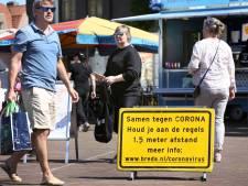 Coronasteun aan Bredase ondernemers leidt amper tot fraude