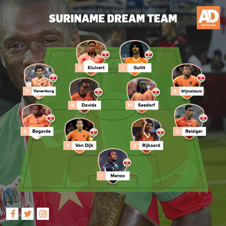 Het Suriname Dream Team!