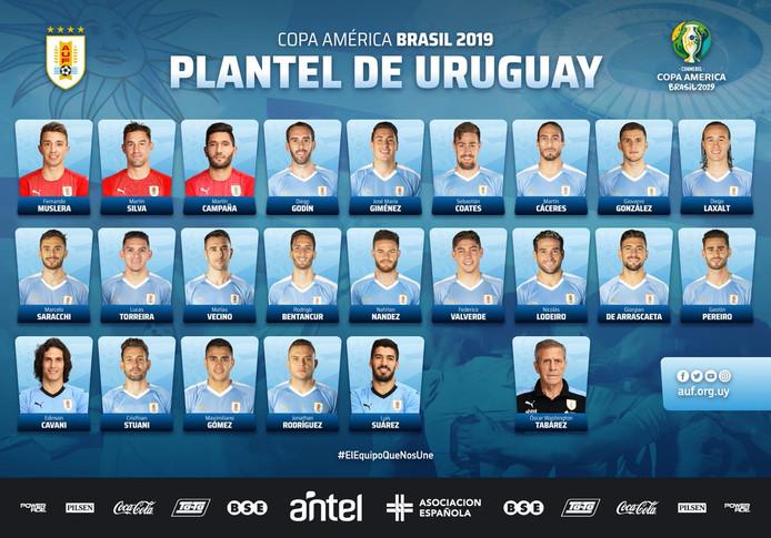 De nationale selectie van Uruguay