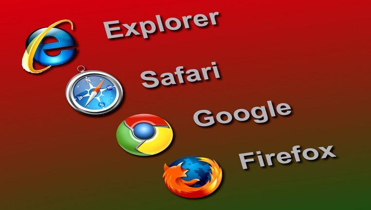 De vier grootste browser Beeld ap