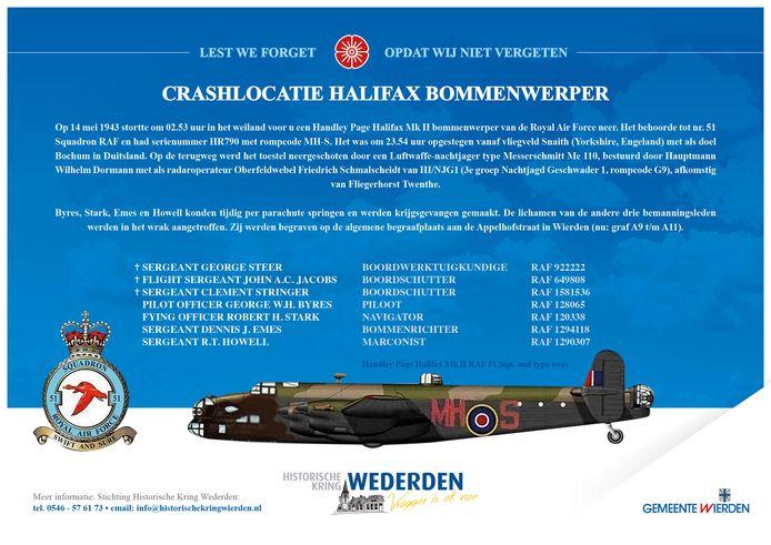 Het gedenkbord van de Halifax-bommenwerper die in 1943 neerstortte aan de Kippershoekweg bij Wierden.