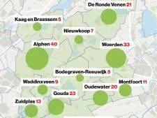 Aantal coronapatiënten Groene Hart in ziekenhuizen boven de 200