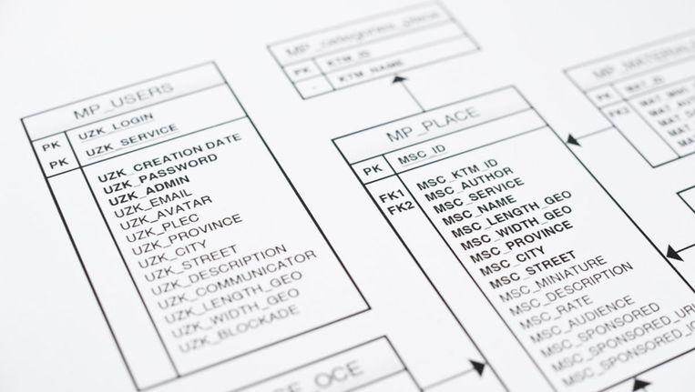 Voorbeeld van een SQL-database Beeld Thinkstock