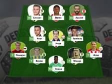 Winnend Vitesse levert drie spelers voor Elftal van de Week