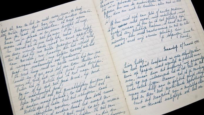 De teksten uit de dagboeken van Anne Frank mogen worden gekopieerd en gebruikt voor wetenschappelijk onderzoek