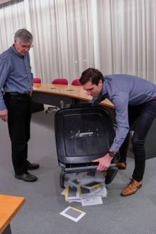 VVD verdubbelt in Best en haalt een kwart van de stemmen