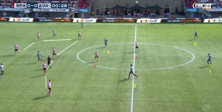 Sparta-Ajax Beeld Screenshot