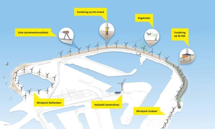 Eneco wil een windmolenpark bouwen op de Tweede Maasvlakte. Een deel van de molens komt op het strand.