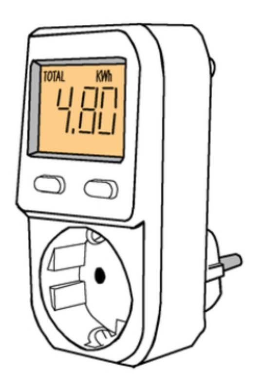 De energiemeter.
