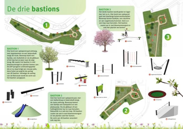 Een deel van de flyer over de groene bastions aan de rand van nieuwe woonwijk de Waluwe in Zaltbommel.