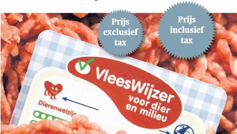 Zo zou het eruit kunnen zien: twee prijzen op de verpakking van een stuk vlees. Beeld ANP
