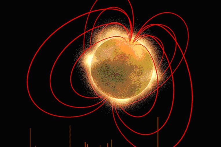 Een impressie van de magnetar van ruimtevaartorganisatie ESA. (ESA) Beeld