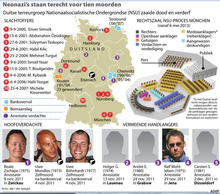 Overzichtskaart van waar de moorden plaatsvonden in Duitsland. Beeld ANP