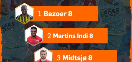 Martins Indi en Midtsjø laten zich gelden, Senesi heeft offday