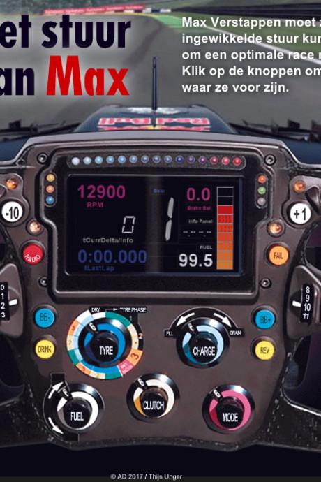 Een interactieve blik op het stuur van Max