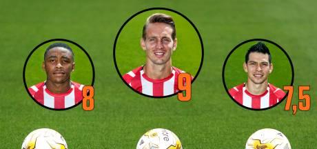 Luuk de Jong en teamgenoten PSV stijgen tot grote hoogte