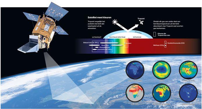 Het Tropomi-instrument meet tal van vervuilende stoffen vanaf een satelliet in de ruimte.